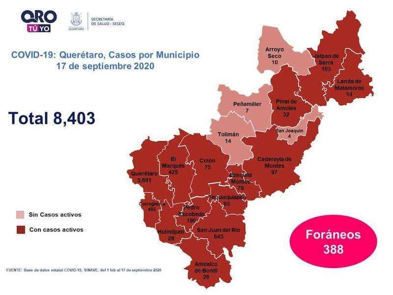 Llega Querétaro a 8 mil 403 casos de COVID-19