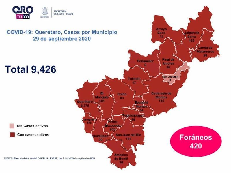 Querétaro alcanzó los 9 mil 426 casos de COVID-19