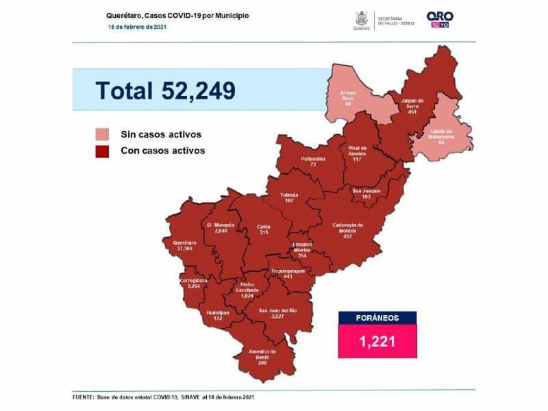 Querétaro llega a los 52 mil 249 casos de COVID-19