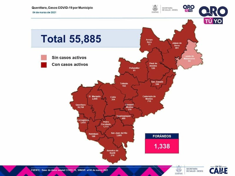 55 mil 885 casos de COVID-19 en Querétaro